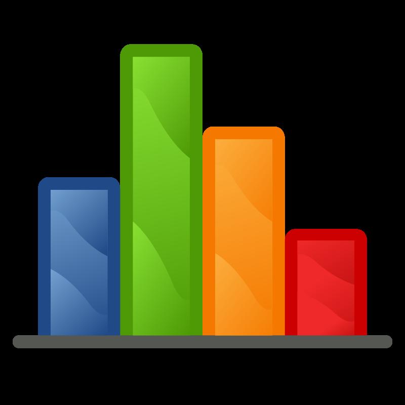 grafico de precios